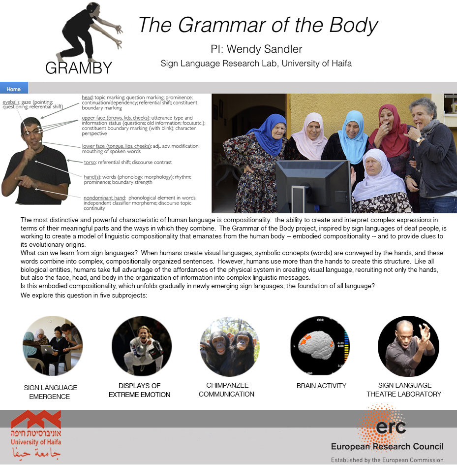 The Grammar of the Body new2